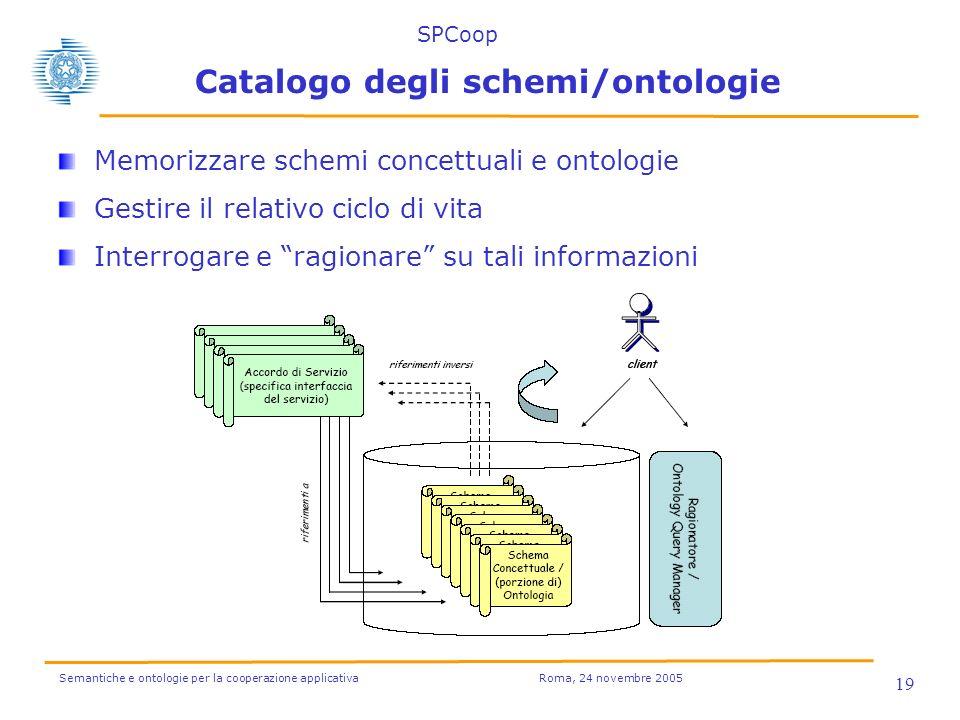 Semantiche e ontologie per la cooperazione applicativa Roma, 24 novembre 2005 19 Catalogo degli schemi/ontologie Memorizzare schemi concettuali e ontologie Gestire il relativo ciclo di vita Interrogare e ragionare su tali informazioni SPCoop