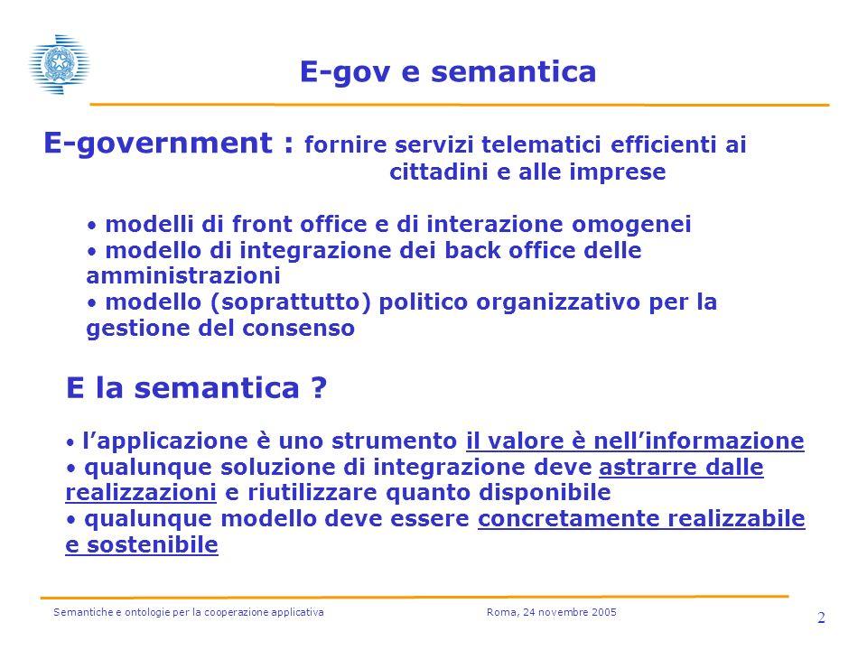 Semantiche e ontologie per la cooperazione applicativa Roma, 24 novembre 2005 2 E la semantica ? lapplicazione è uno strumento il valore è nellinforma