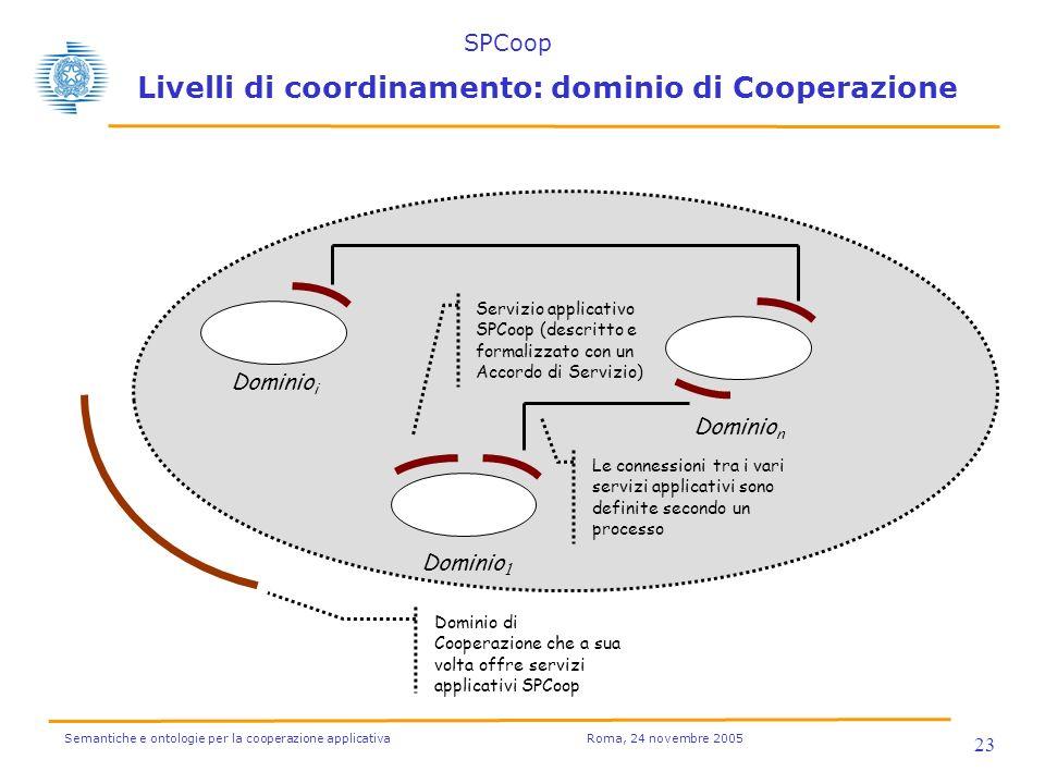 Semantiche e ontologie per la cooperazione applicativa Roma, 24 novembre 2005 23 Servizio applicativo SPCoop (descritto e formalizzato con un Accordo