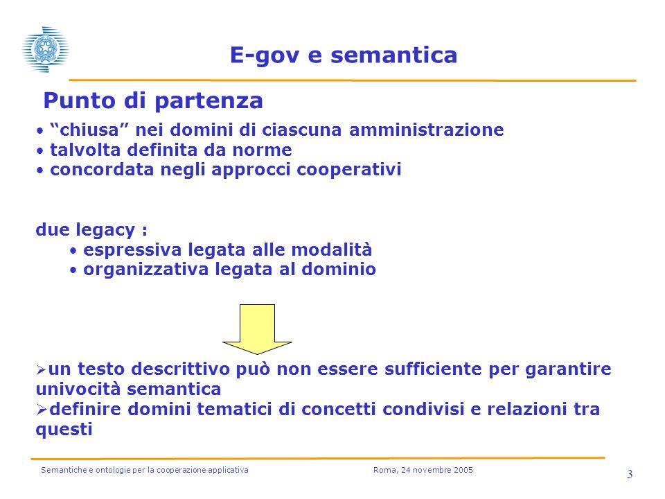 Semantiche e ontologie per la cooperazione applicativa Roma, 24 novembre 2005 3 chiusa nei domini di ciascuna amministrazione talvolta definita da nor