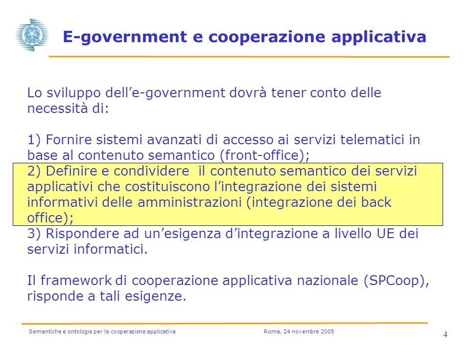 Semantiche e ontologie per la cooperazione applicativa Roma, 24 novembre 2005 4 Lo sviluppo delle-government dovrà tener conto delle necessità di: 1)