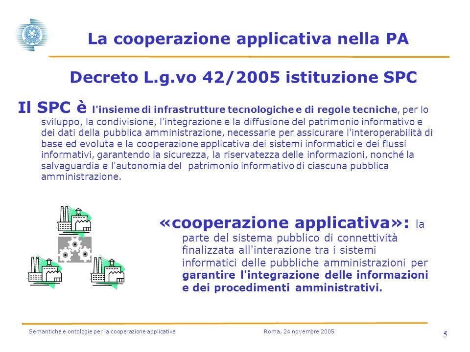 Semantiche e ontologie per la cooperazione applicativa Roma, 24 novembre 2005 5 La cooperazione applicativa nella PA «cooperazione applicativa»: la parte del sistema pubblico di connettività finalizzata all interazione tra i sistemi informatici delle pubbliche amministrazioni per garantire l integrazione delle informazioni e dei procedimenti amministrativi.