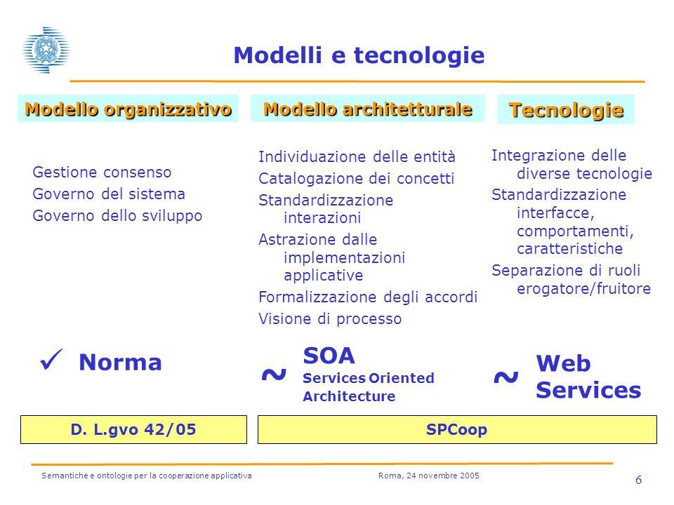 Semantiche e ontologie per la cooperazione applicativa Roma, 24 novembre 2005 6 SPCoop Modelli e tecnologie Integrazione delle diverse tecnologie Stan