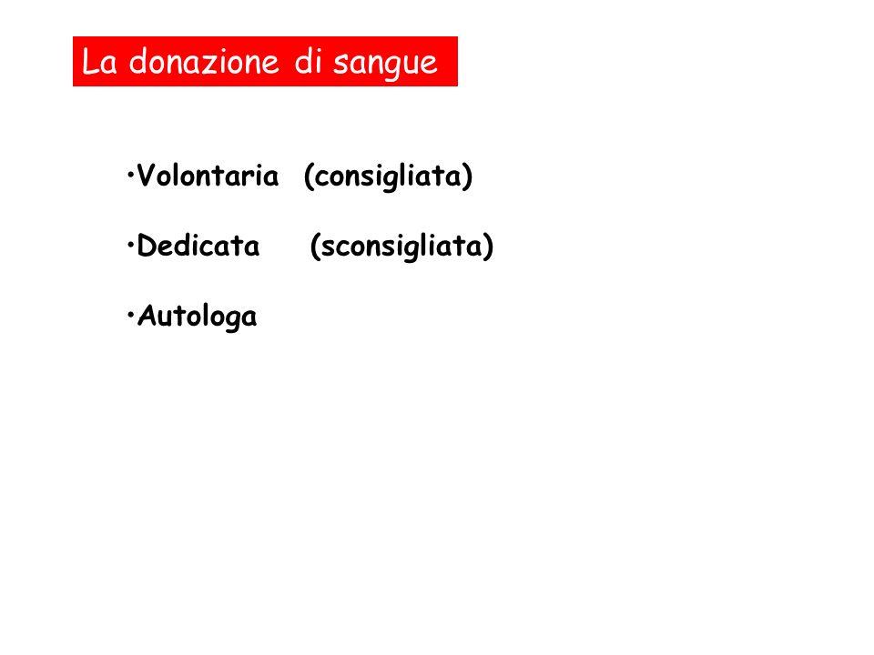 La donazione di sangue Volontaria (consigliata) Dedicata (sconsigliata) Autologa