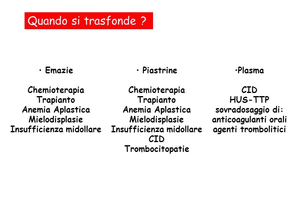 Gli antigeni eritrocitari o gruppi sanguigni polisaccaridici AB0 Lewis P H I proteici Rh