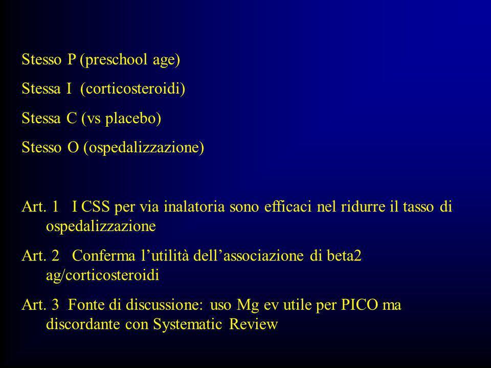 Stesso P (preschool age) Stessa I (corticosteroidi) Stessa C (vs placebo) Stesso O (ospedalizzazione) Art.