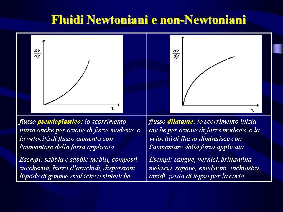 flusso pseudoplastico: lo scorrimento inizia anche per azione di forze modeste, e la velocità di flusso aumenta con l'aumentare della forza applicata