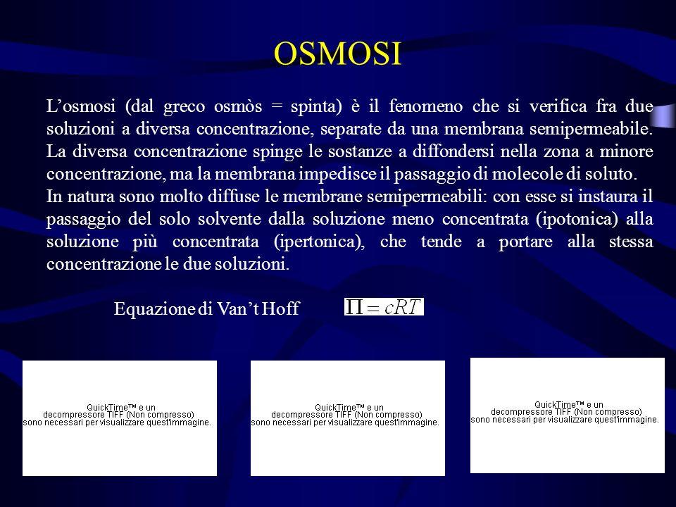 OSMOSI Losmosi (dal greco osmòs = spinta) è il fenomeno che si verifica fra due soluzioni a diversa concentrazione, separate da una membrana semiperme