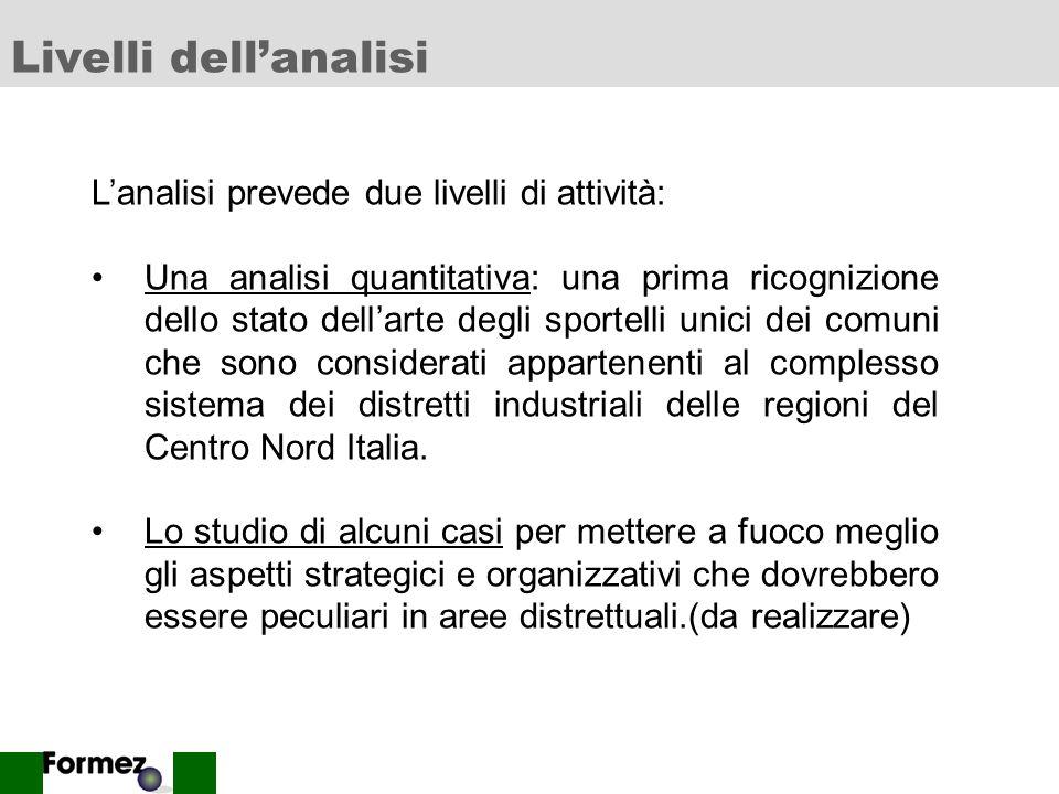 2 Livelli dellanalisi Lanalisi prevede due livelli di attività: Una analisi quantitativa: una prima ricognizione dello stato dellarte degli sportelli unici dei comuni che sono considerati appartenenti al complesso sistema dei distretti industriali delle regioni del Centro Nord Italia.