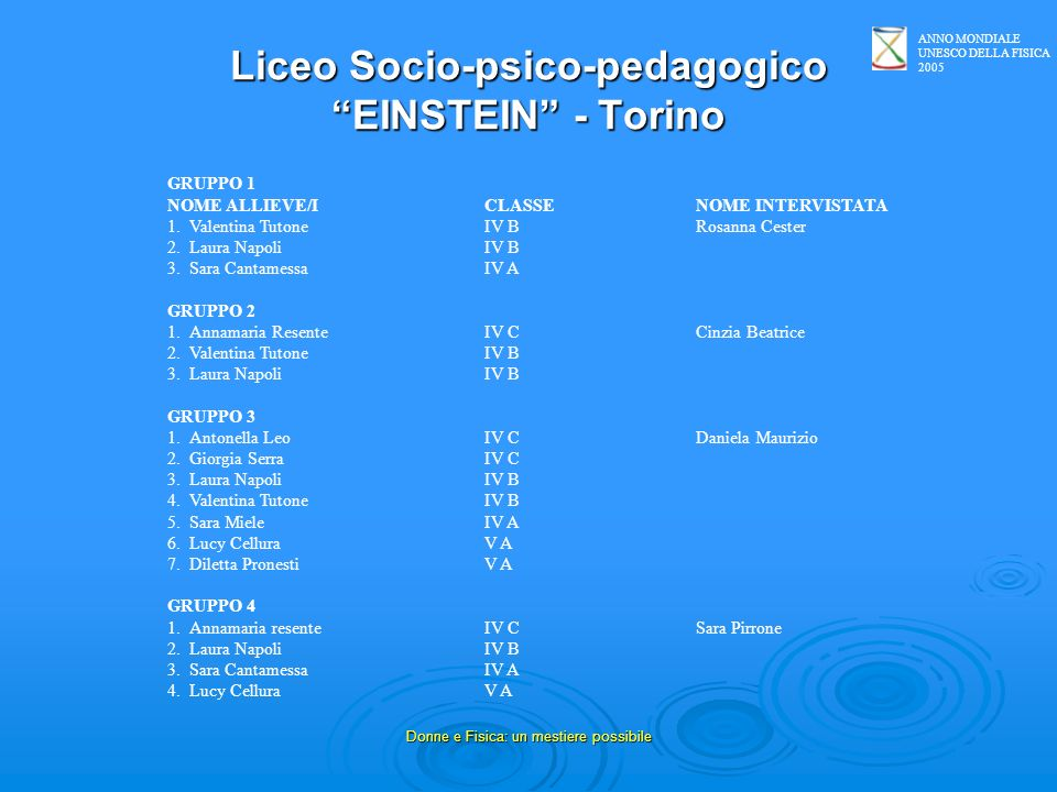 ANNO MONDIALE UNESCO DELLA FISICA 2005 Donne e Fisica: un mestiere possibile Liceo Socio-psico-pedagogico EINSTEIN - Torino GRUPPO 1 NOME ALLIEVE/ICLA