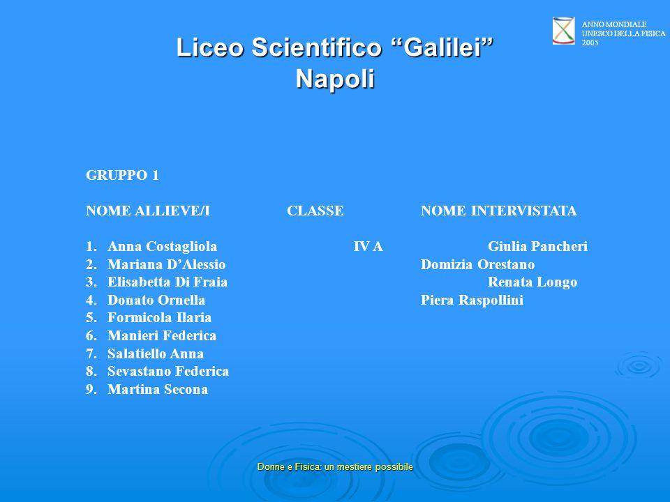 ANNO MONDIALE UNESCO DELLA FISICA 2005 Donne e Fisica: un mestiere possibile Liceo Scientifico Galilei Napoli GRUPPO 1 NOME ALLIEVE/ICLASSENOME INTERV