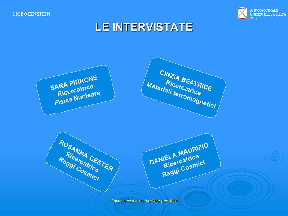 ANNO MONDIALE UNESCO DELLA FISICA 2005 Donne e Fisica: un mestiere possibile LE INTERVISTE Donne Fisica: un mestiere possibile.