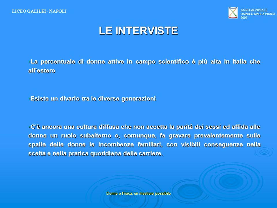 ANNO MONDIALE UNESCO DELLA FISICA 2005 Donne e Fisica: un mestiere possibile LE INTERVISTE La percentuale di donne attive in campo scientifico è più a