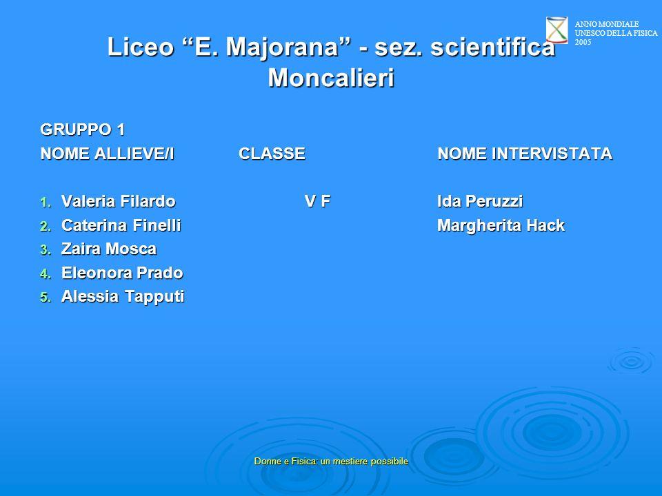ANNO MONDIALE UNESCO DELLA FISICA 2005 Donne e Fisica: un mestiere possibile Liceo E. Majorana - sez. scientifica Moncalieri GRUPPO 1 NOME ALLIEVE/ICL