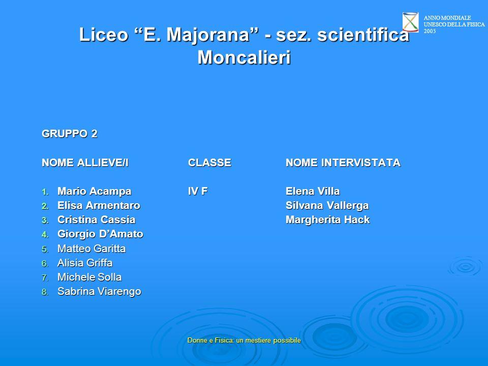 ANNO MONDIALE UNESCO DELLA FISICA 2005 Donne e Fisica: un mestiere possibile Liceo E. Majorana - sez. scientifica Moncalieri GRUPPO 2 NOME ALLIEVE/ICL