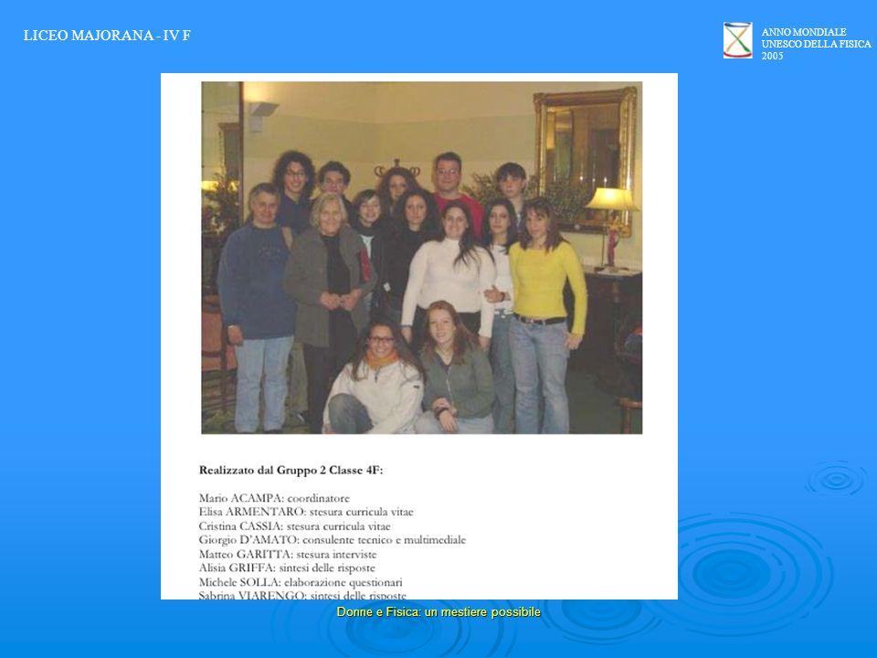 ANNO MONDIALE UNESCO DELLA FISICA 2005 Donne e Fisica: un mestiere possibile LICEO MAJORANA - IV F