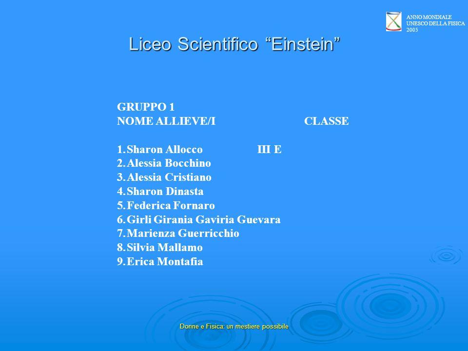 ANNO MONDIALE UNESCO DELLA FISICA 2005 Donne e Fisica: un mestiere possibile Liceo Scientifico Einstein GRUPPO 1 NOME ALLIEVE/ICLASSE 1.Sharon Allocco