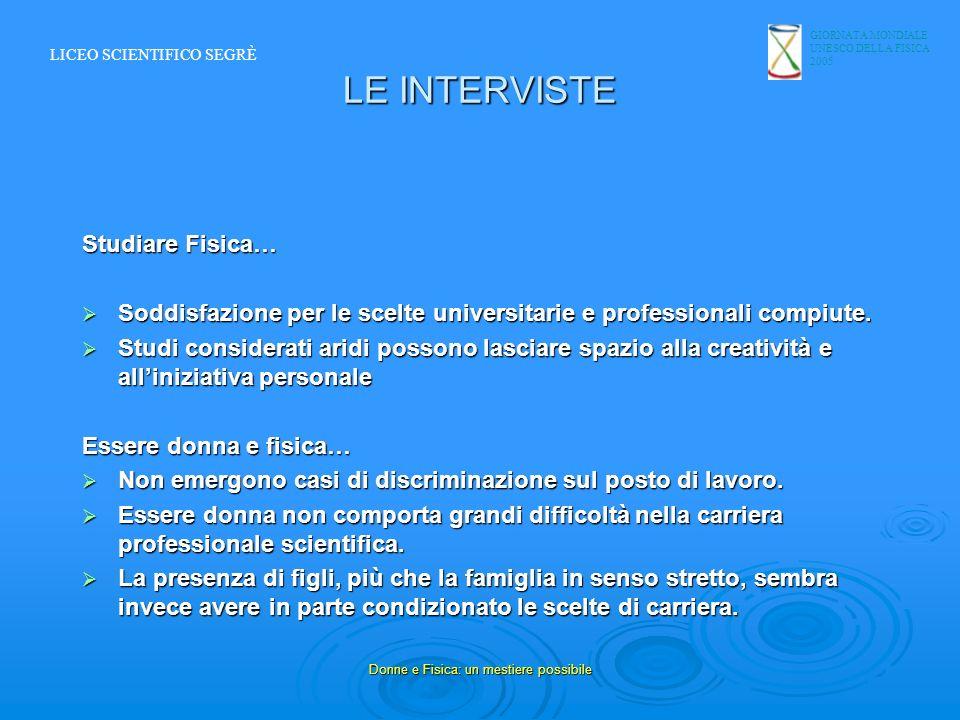 GIORNATA MONDIALE UNESCO DELLA FISICA 2005 Donne e Fisica: un mestiere possibile LE INTERVISTE Studiare Fisica… Soddisfazione per le scelte universita