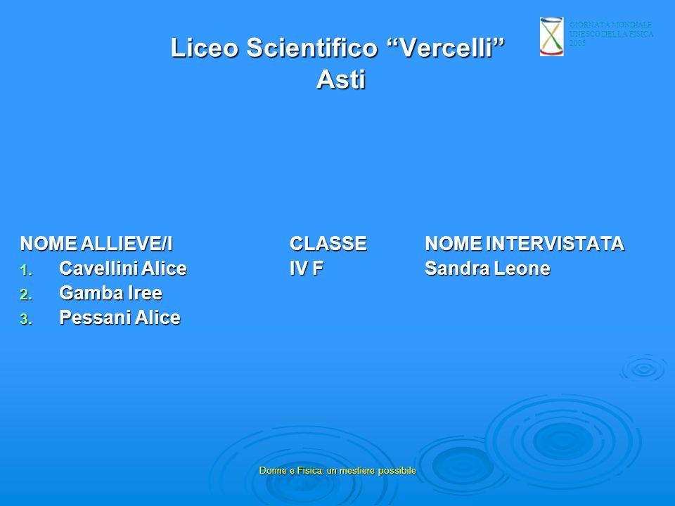 GIORNATA MONDIALE UNESCO DELLA FISICA 2005 Donne e Fisica: un mestiere possibile Liceo Scientifico Vercelli Asti NOME ALLIEVE/ICLASSENOME INTERVISTATA
