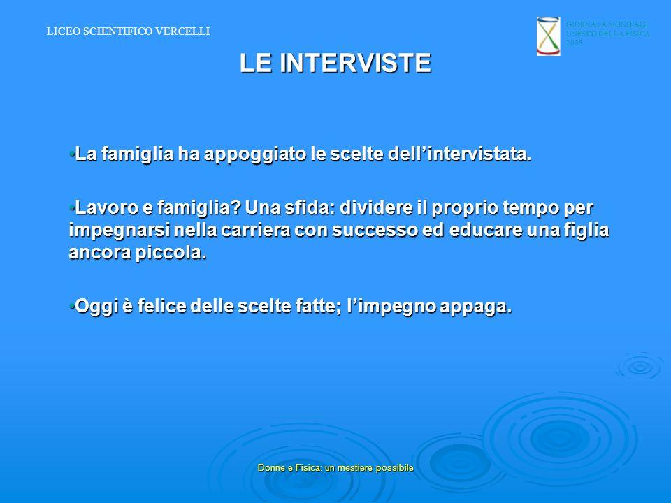 GIORNATA MONDIALE UNESCO DELLA FISICA 2005 Donne e Fisica: un mestiere possibile LE INTERVISTE La famiglia ha appoggiato le scelte dellintervistata.La