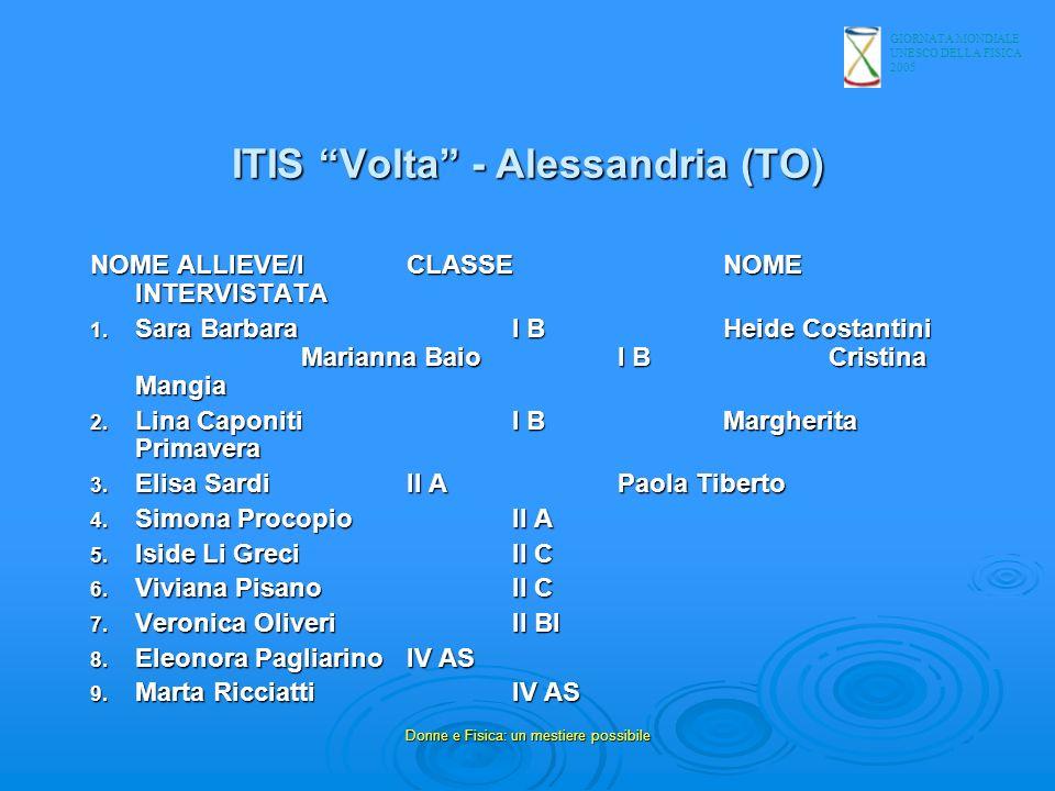 GIORNATA MONDIALE UNESCO DELLA FISICA 2005 Donne e Fisica: un mestiere possibile ITIS Volta - Alessandria (TO) NOME ALLIEVE/ICLASSENOME INTERVISTATA 1