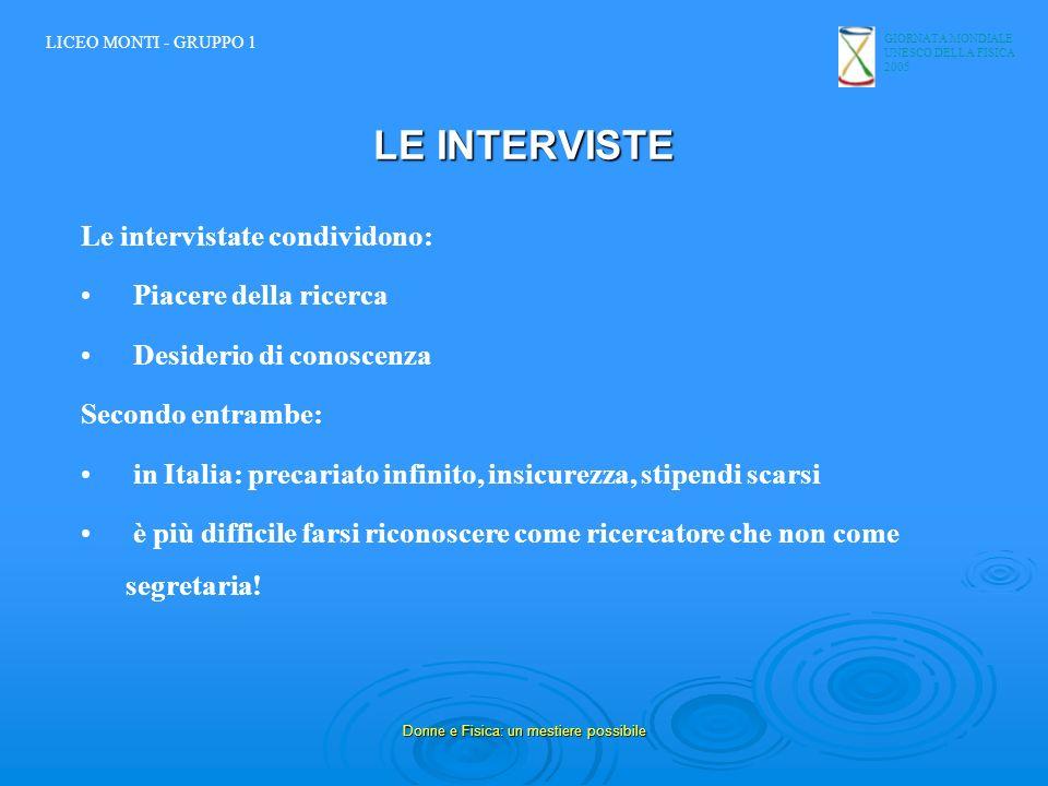 GIORNATA MONDIALE UNESCO DELLA FISICA 2005 Donne e Fisica: un mestiere possibile LE INTERVISTE Le intervistate condividono: Piacere della ricerca Desi