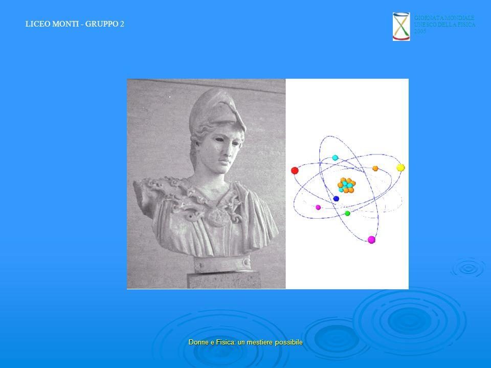 GIORNATA MONDIALE UNESCO DELLA FISICA 2005 Donne e Fisica: un mestiere possibile LICEO MONTI - GRUPPO 2