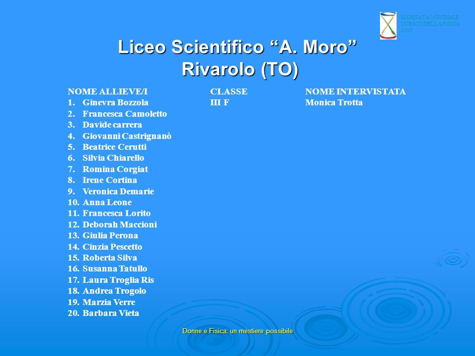 GIORNATA MONDIALE UNESCO DELLA FISICA 2005 Donne e Fisica: un mestiere possibile Liceo Scientifico A. Moro Rivarolo (TO) NOME ALLIEVE/ICLASSENOME INTE