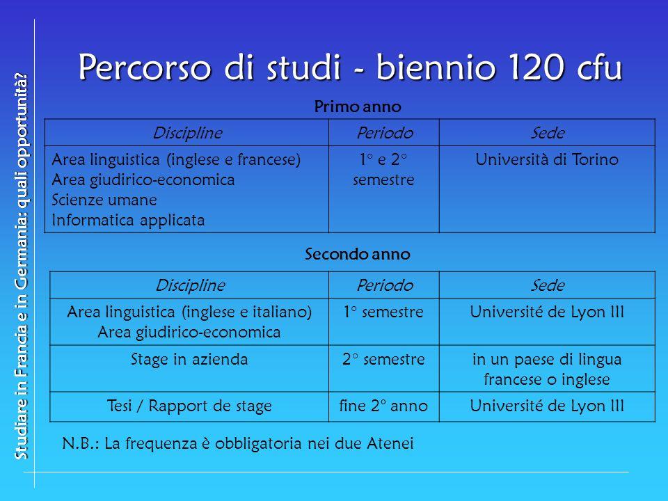 Percorso di studi - biennio 120 cfu Studiare in Francia e in Germania: quali opportunità? Primo anno DisciplinePeriodoSede Area linguistica (inglese e