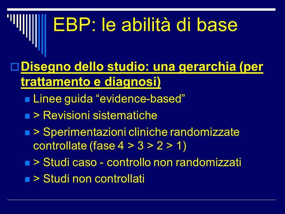 EBP: le abilità di base Disegno dello studio: una gerarchia (per trattamento e diagnosi) Linee guida evidence-based > Revisioni sistematiche > Sperime