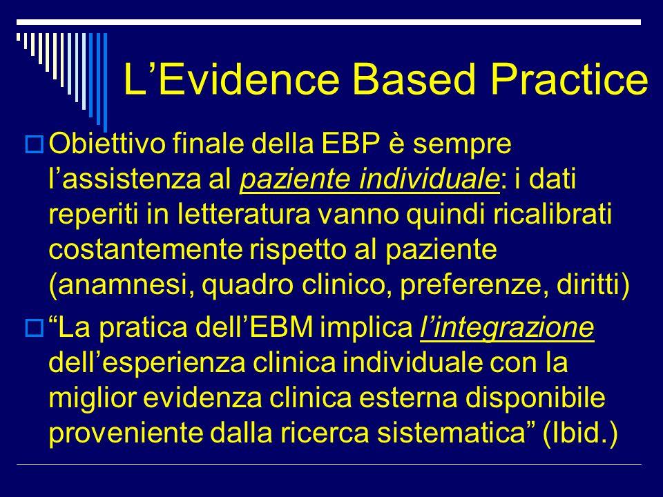 LEvidence Based Practice Obiettivo finale della EBP è sempre lassistenza al paziente individuale: i dati reperiti in letteratura vanno quindi ricalibr