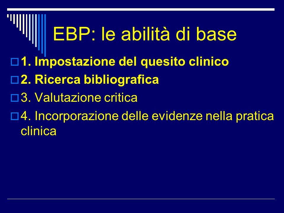 EBP: le abilità di base Validità dello studio: gli aspetti epidemiologici: distinguere tra i vari tipi di studio, relativamente a 4 grandi aree: trattamento diagnosi eziologia prognosi valutare la presenza di bias (errori sistematici)