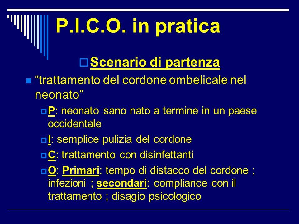 P.I.C.O. in pratica Scenario di partenza trattamento del cordone ombelicale nel neonato P: neonato sano nato a termine in un paese occidentale I: semp
