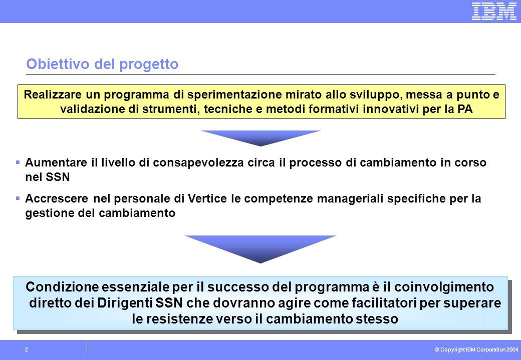 © Copyright IBM Corporation 2004 13 Risultati della sperimentazione: efficacia dellautoformazione conoscenze tecniche motivazione al cambiamento Valutazione efficacia dellintervento Fase 5