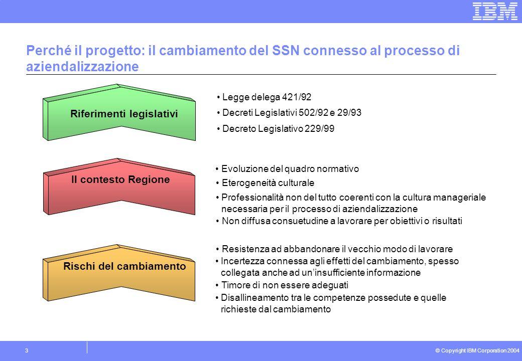 © Copyright IBM Corporation 2004 3 Perché il progetto: il cambiamento del SSN connesso al processo di aziendalizzazione Professionalità non del tutto coerenti con la cultura manageriale necessaria per il processo di aziendalizzazione Il contesto Regione Campania Evoluzione del quadro normativo Eterogeneità culturale Non diffusa consuetudine a lavorare per obiettivi o risultati Il contesto Regione Resistenza ad abbandonare il vecchio modo di lavorare Incertezza connessa agli effetti del cambiamento, spesso collegata anche ad uninsufficiente informazione Timore di non essere adeguati Disallineamento tra le competenze possedute e quelle richieste dal cambiamento Rischi del cambiamento Legge delega 421/92 Decreti Legislativi 502/92 e 29/93 Decreto Legislativo 229/99 Riferimenti legislativi