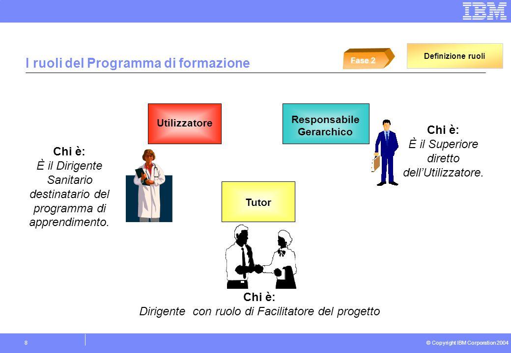 © Copyright IBM Corporation 2004 8 I ruoli del Programma di formazione Utilizzatore Responsabile Gerarchico Chi è: È il Superiore diretto dellUtilizzatore.