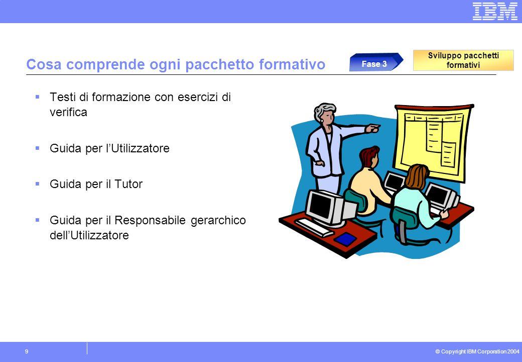 © Copyright IBM Corporation 2004 9 Cosa comprende ogni pacchetto formativo Testi di formazione con esercizi di verifica Guida per lUtilizzatore Guida per il Tutor Guida per il Responsabile gerarchico dellUtilizzatore Sviluppo pacchetti formativi Fase 3