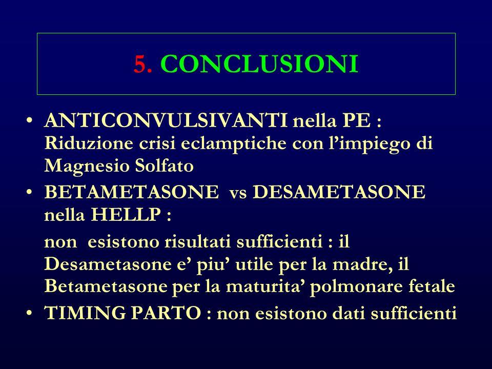 5. CONCLUSIONI ANTICONVULSIVANTI nella PE : Riduzione crisi eclamptiche con limpiego di Magnesio Solfato BETAMETASONE vs DESAMETASONE nella HELLP : no