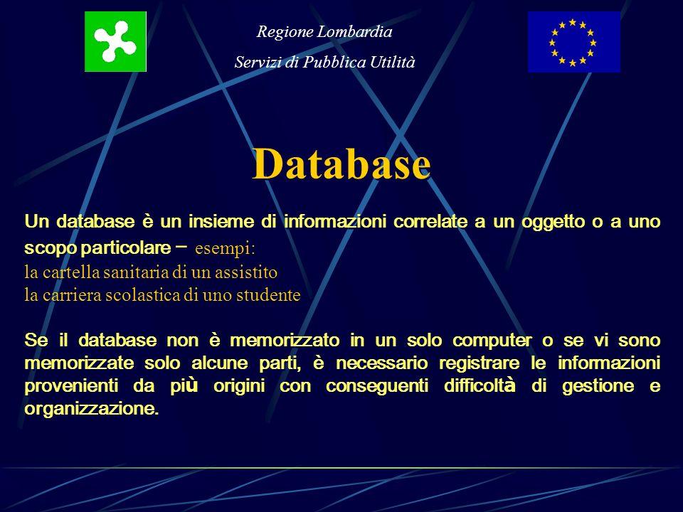 Regione Lombardia Servizi di Pubblica Utilità Con un Database si possono gestire tutte le informazioni in un solo file.