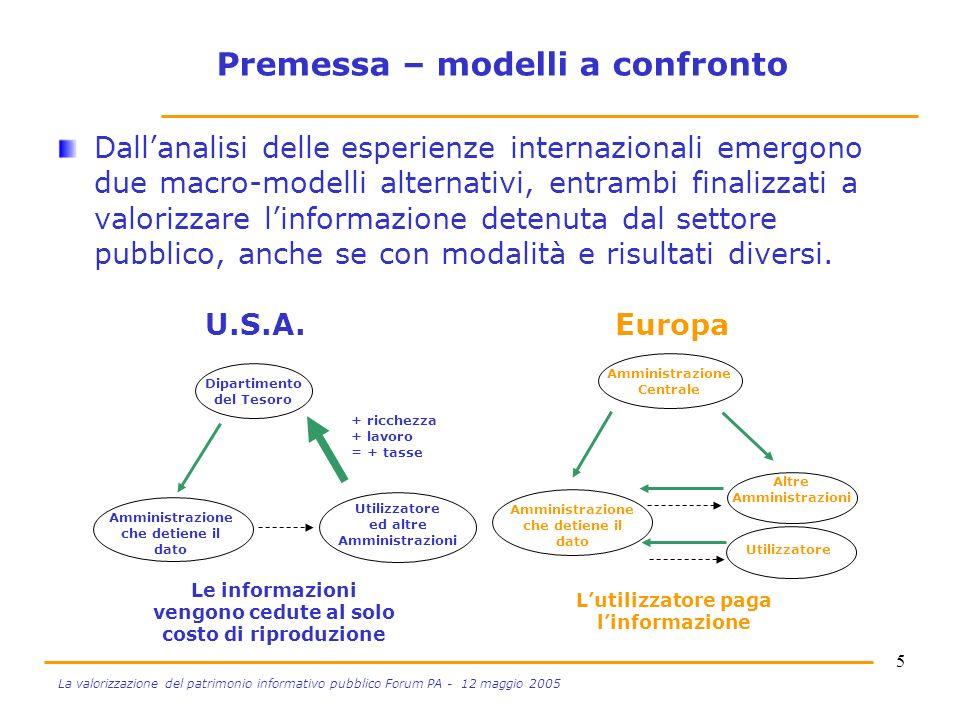 5 La valorizzazione del patrimonio informativo pubblico Forum PA - 12 maggio 2005 Premessa – modelli a confronto Dallanalisi delle esperienze internazionali emergono due macro-modelli alternativi, entrambi finalizzati a valorizzare linformazione detenuta dal settore pubblico, anche se con modalità e risultati diversi.
