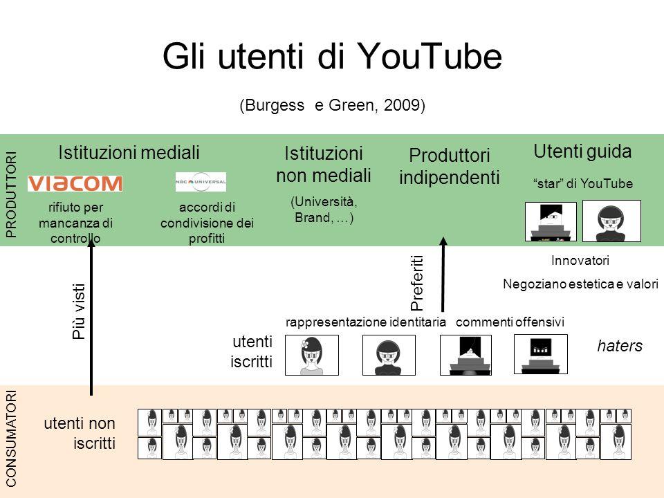 Gli utenti di YouTube (Burgess e Green, 2009) Istituzioni mediali utenti non iscritti Utenti guida star di YouTube Più visti Preferiti haters Produtto
