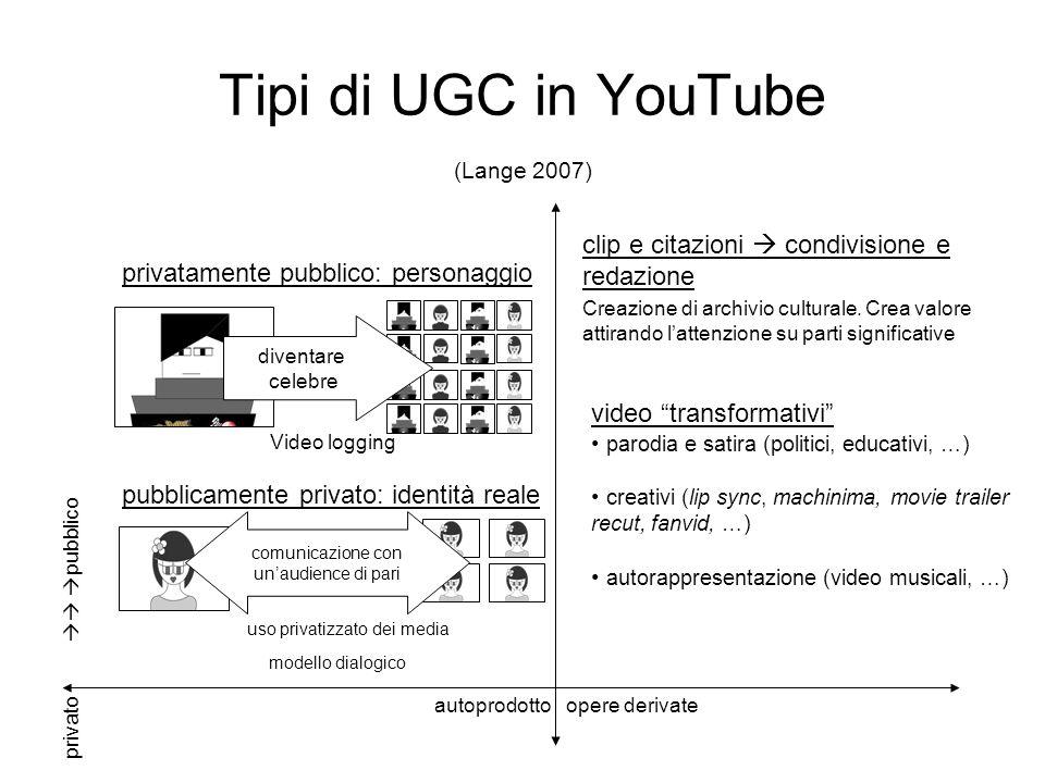 Tipi di UGC in YouTube (Lange 2007) privato diventare celebre uso privatizzato dei media modello dialogico comunicazione con unaudience di pari autopr