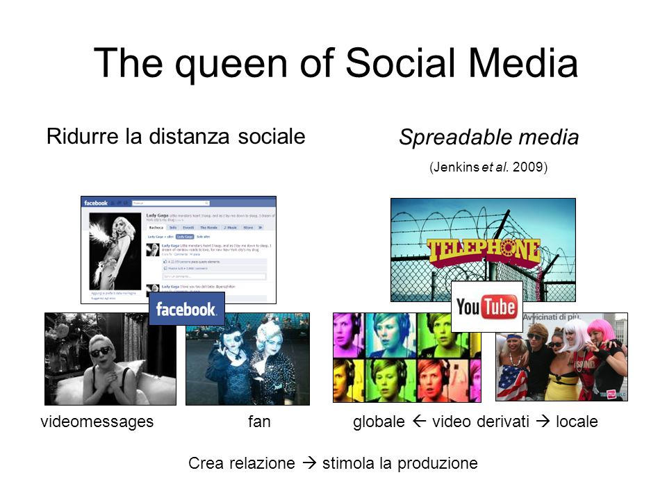 The queen of Social Media Spreadable media videomessagesfan Ridurre la distanza sociale (Jenkins et al.
