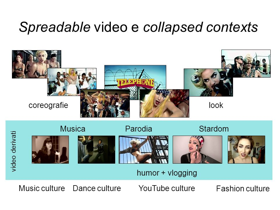 Spreadable video e collapsed contexts MusicaParodiaStardom video derivati Music cultureYouTube culture Fashion culture coreografielook humor + vlogging Dance culture