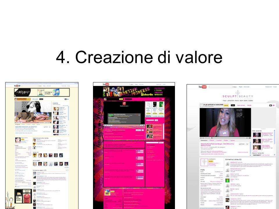 4. Creazione di valore