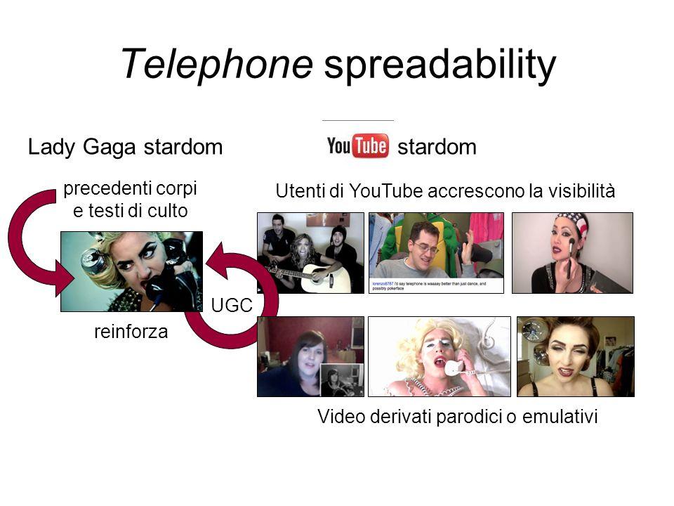 reinforza Video derivati parodici o emulativi Lady Gaga stardom Telephone spreadability Utenti di YouTube accrescono la visibilità stardom precedenti