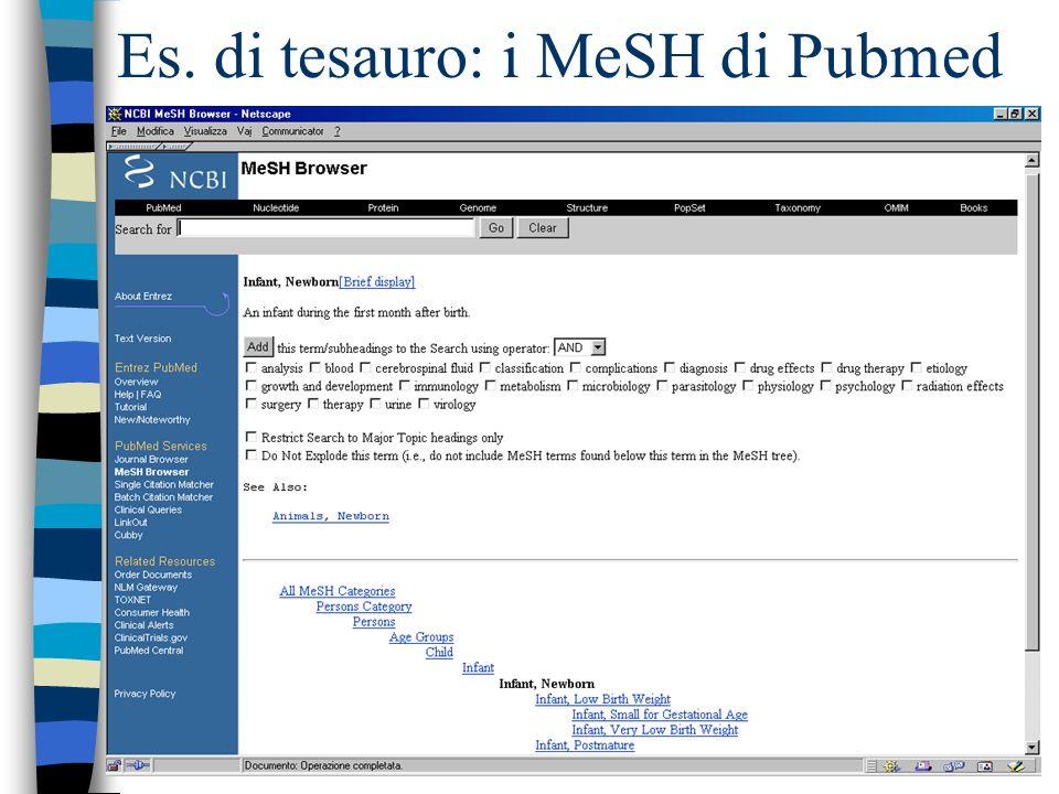 Es. di tesauro: i MeSH di Pubmed
