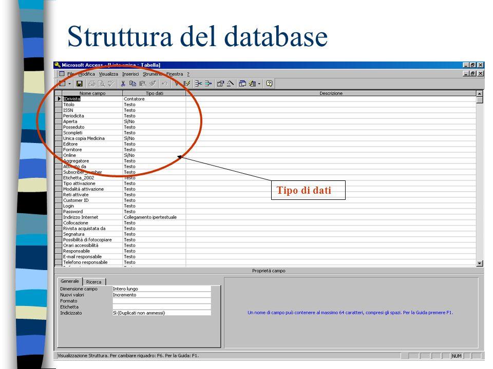 Struttura del database Tipo di dati