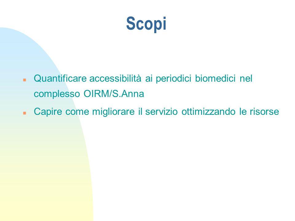 Scopi n Quantificare accessibilità ai periodici biomedici nel complesso OIRM/S.Anna n Capire come migliorare il servizio ottimizzando le risorse