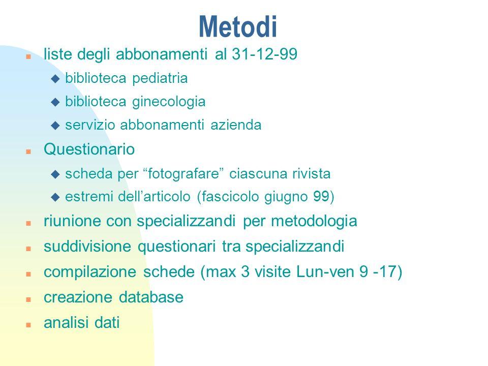 Metodi n liste degli abbonamenti al 31-12-99 u biblioteca pediatria u biblioteca ginecologia u servizio abbonamenti azienda n Questionario u scheda pe